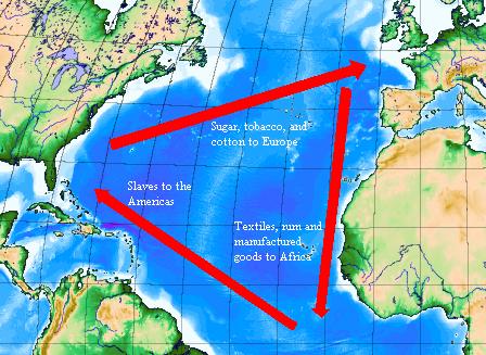 Triangle_trade2